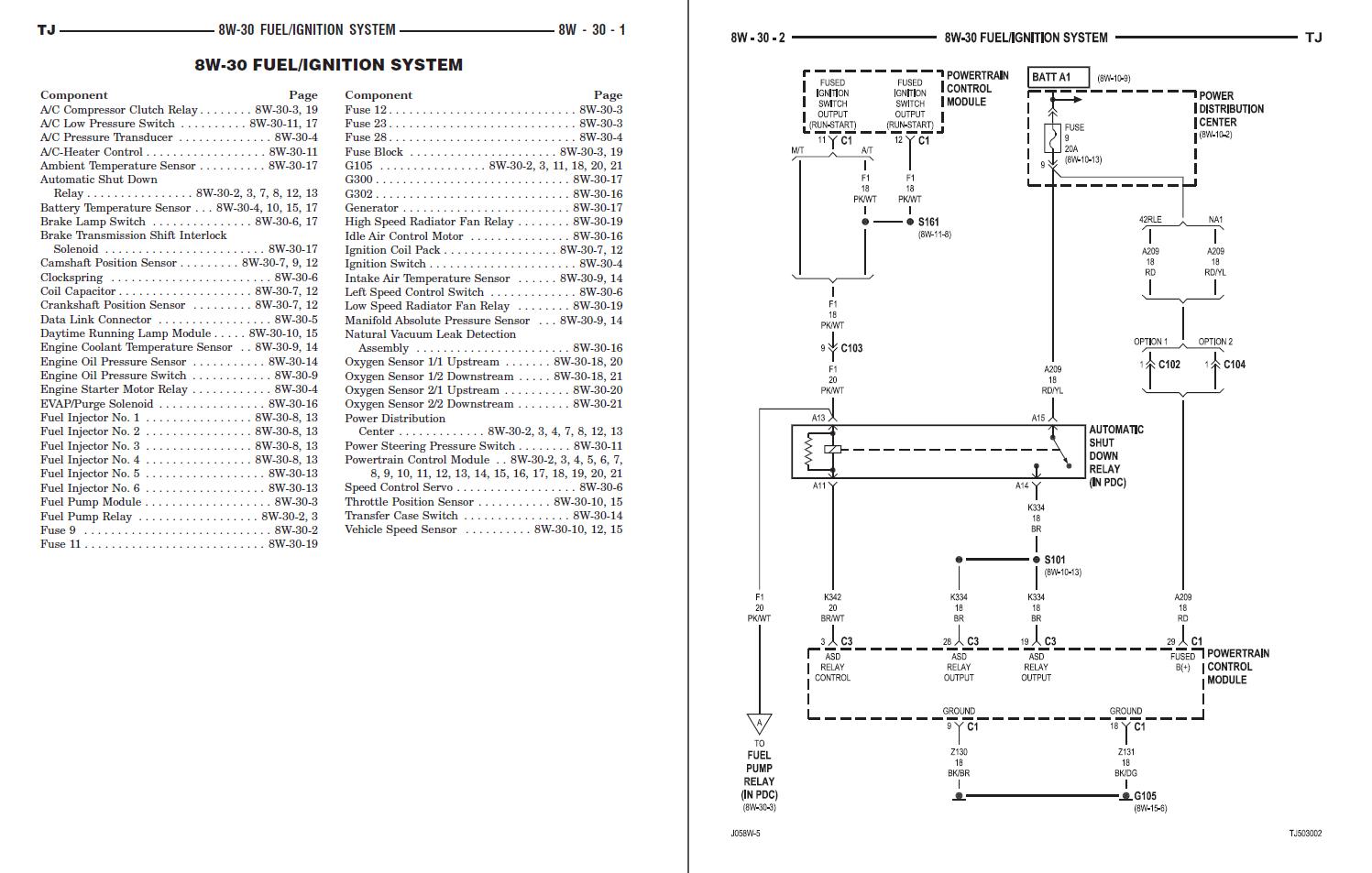 2000 2001 jeep wrangler tj factory repair service manual