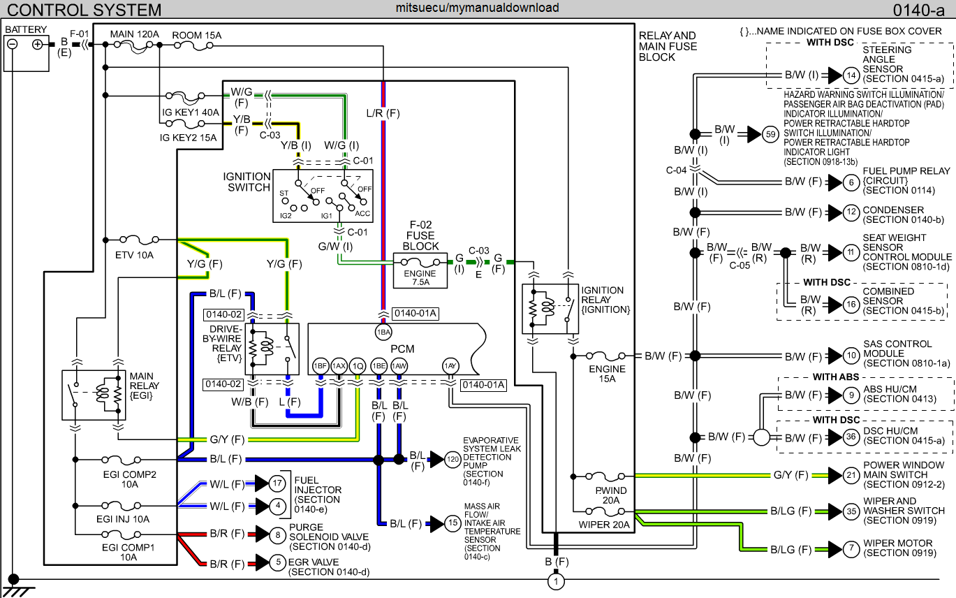 Sample on Mazda Miata Wiring Diagram